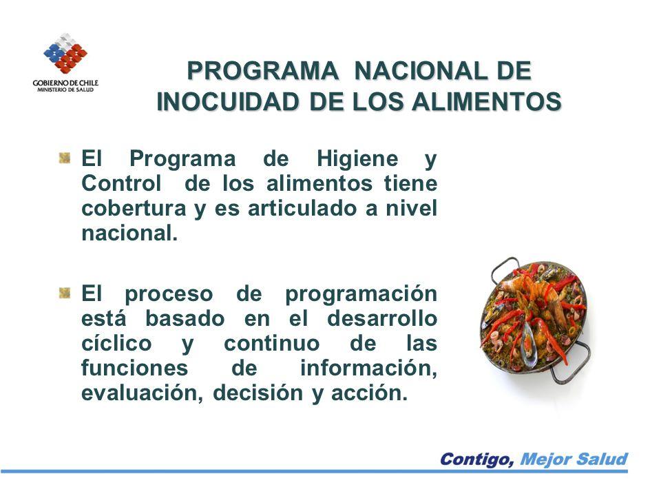 PROGRAMA NACIONAL DE INOCUIDAD DE LOS ALIMENTOS El Programa de Higiene y Control de los alimentos tiene cobertura y es articulado a nivel nacional. El