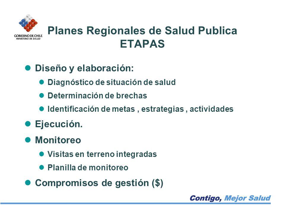 Planes Regionales de Salud Publica ETAPAS Diseño y elaboración: Diagnóstico de situación de salud Determinación de brechas Identificación de metas, es