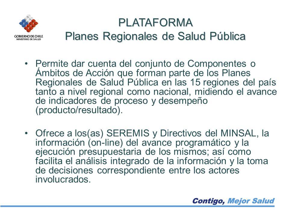 PLATAFORMA Planes Regionales de Salud Pública Permite dar cuenta del conjunto de Componentes o Ámbitos de Acción que forman parte de los Planes Region
