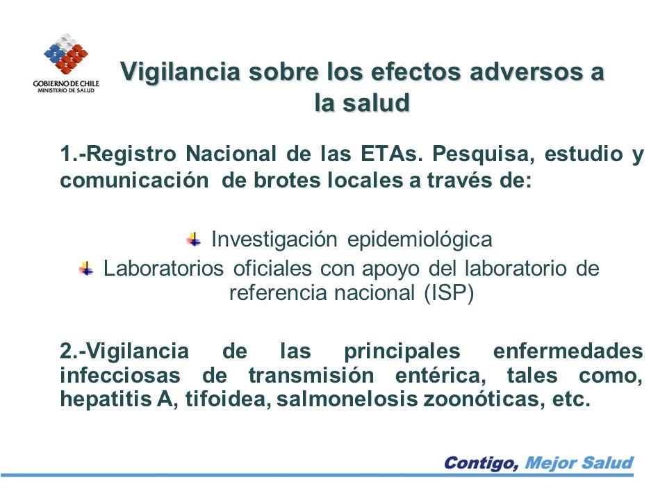 Vigilancia sobre los efectos adversos a la salud 1.-Registro Nacional de las ETAs. Pesquisa, estudio y comunicación de brotes locales a través de: Inv