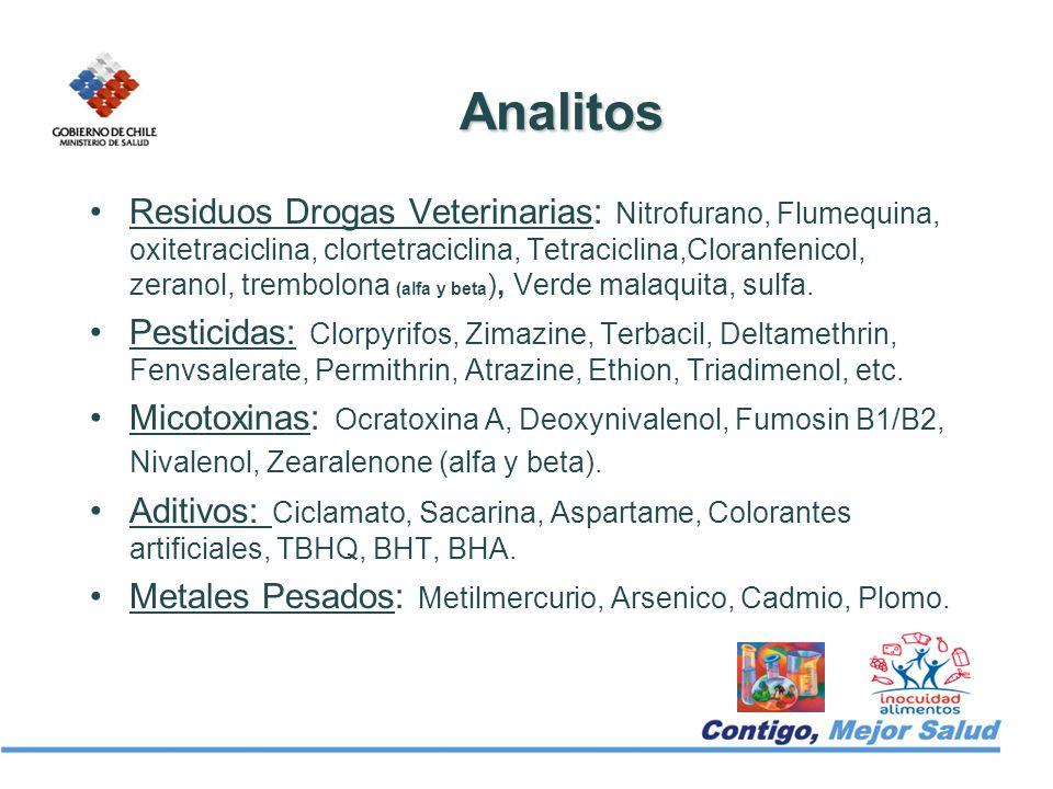 Analitos Residuos Drogas Veterinarias: Nitrofurano, Flumequina, oxitetraciclina, clortetraciclina, Tetraciclina,Cloranfenicol, zeranol, trembolona (al