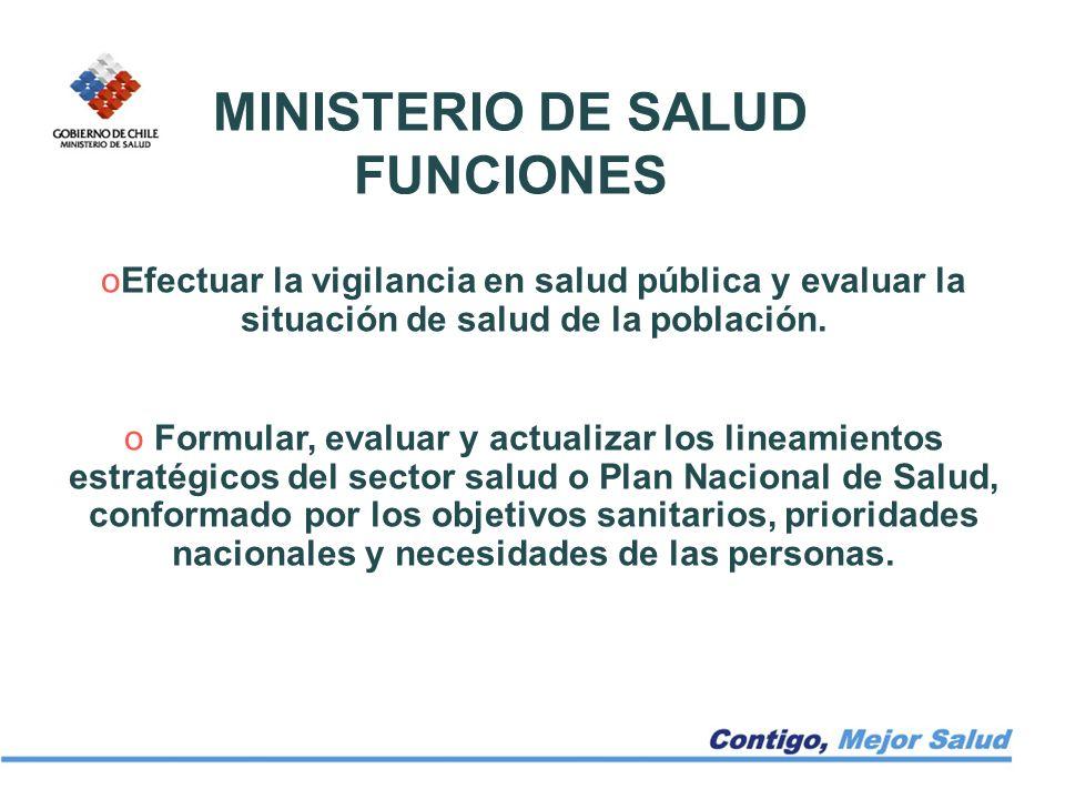 MINISTERIO DE SALUD FUNCIONES oEfectuar la vigilancia en salud pública y evaluar la situación de salud de la población. o Formular, evaluar y actualiz