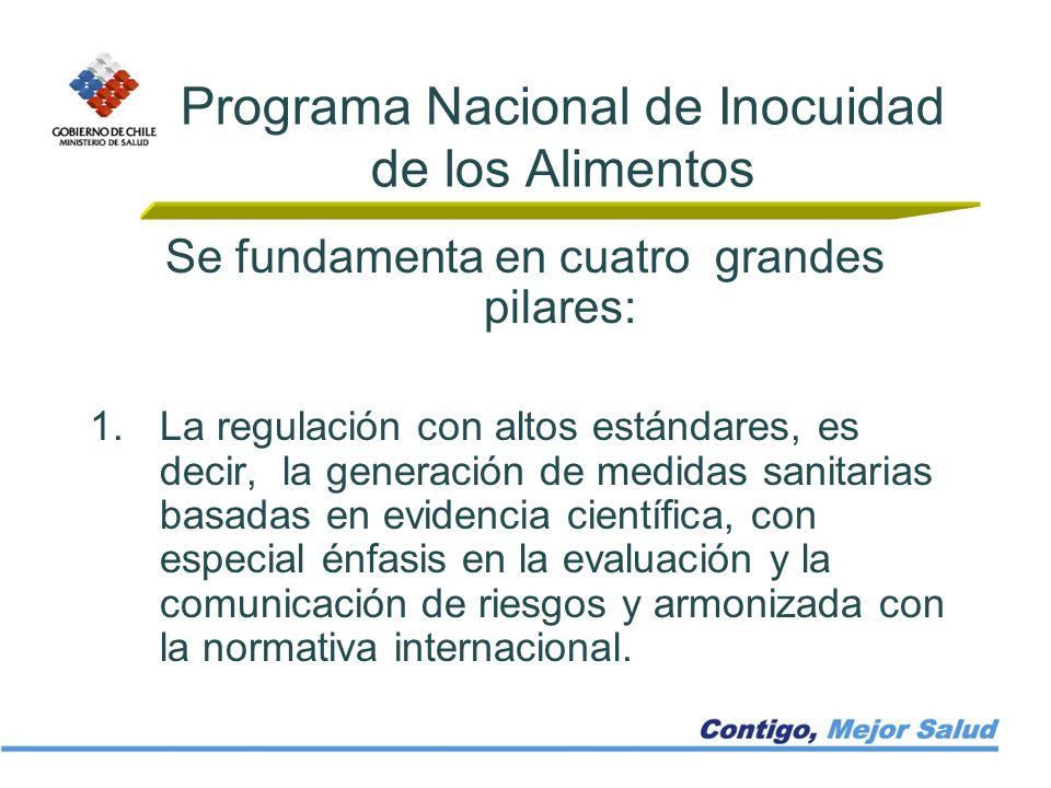 Programa Nacional de Inocuidad de los Alimentos Se fundamenta en cuatro grandes pilares: 1.La regulación con altos estándares, es decir, la generación