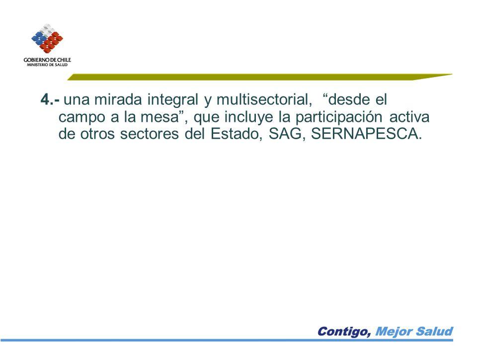 4.- una mirada integral y multisectorial, desde el campo a la mesa, que incluye la participación activa de otros sectores del Estado, SAG, SERNAPESCA.