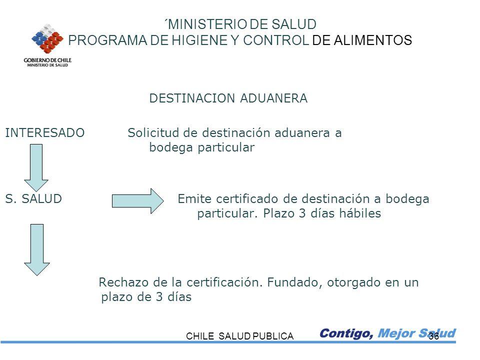 CHILE SALUD PUBLICA36 ´MINISTERIO DE SALUD PROGRAMA DE HIGIENE Y CONTROL DE ALIMENTOS DESTINACION ADUANERA INTERESADO Solicitud de destinación aduaner