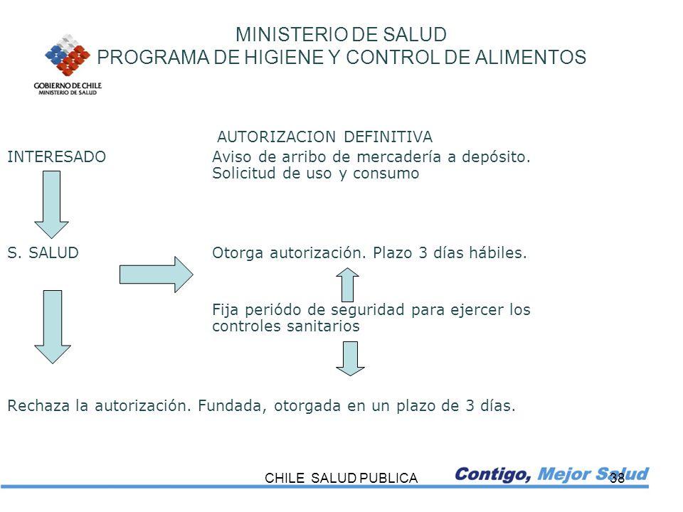 CHILE SALUD PUBLICA38 MINISTERIO DE SALUD PROGRAMA DE HIGIENE Y CONTROL DE ALIMENTOS AUTORIZACION DEFINITIVA INTERESADOAviso de arribo de mercadería a