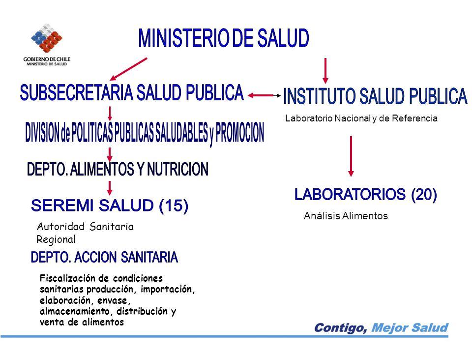 Objetivos de Salud en Alimentos oNutricionales oInocuidad Velar porque se eliminen o controlen todos los factores, elementos o agentes presentes en los alimentos que representen riesgo para la salud de los consumidores.