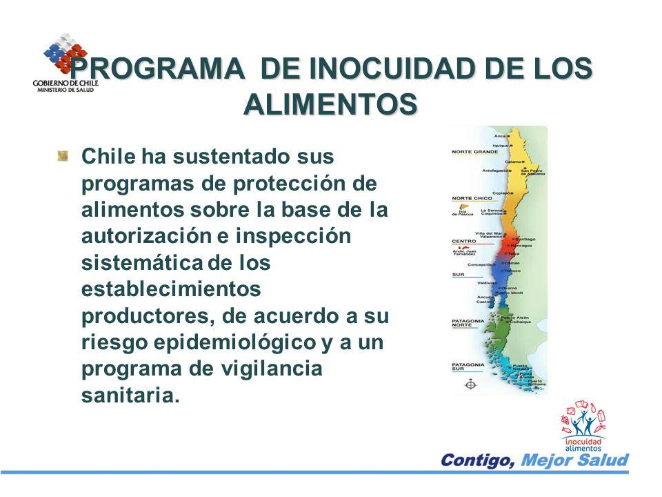 PROGRAMA DE INOCUIDAD DE LOS ALIMENTOS Chile ha sustentado sus programas de protección de alimentos sobre la base de la autorización e inspección sist