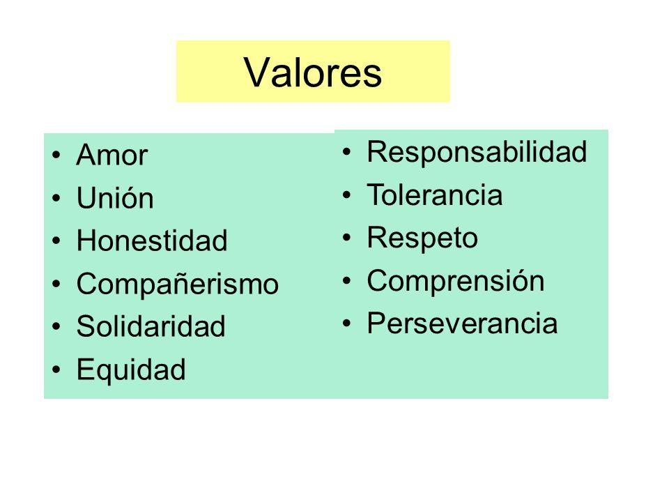 Valores Amor Unión Honestidad Compañerismo Solidaridad Equidad Responsabilidad Tolerancia Respeto Comprensión Perseverancia