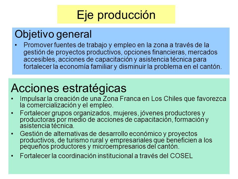 Eje producción Acciones estratégicas Impulsar la creación de una Zona Franca en Los Chiles que favorezca la comercialización y el empleo.