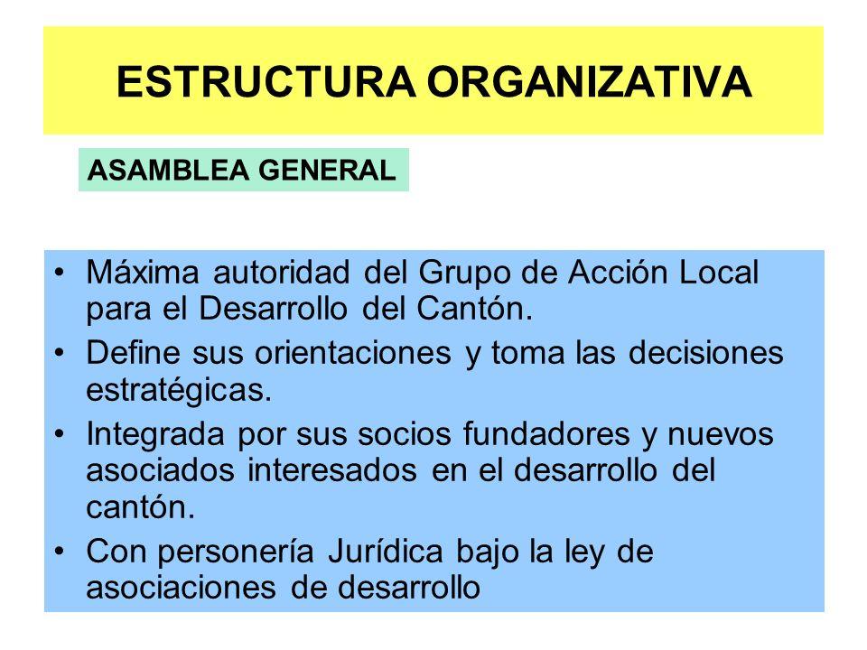 ESTRUCTURA ORGANIZATIVA Máxima autoridad del Grupo de Acción Local para el Desarrollo del Cantón.