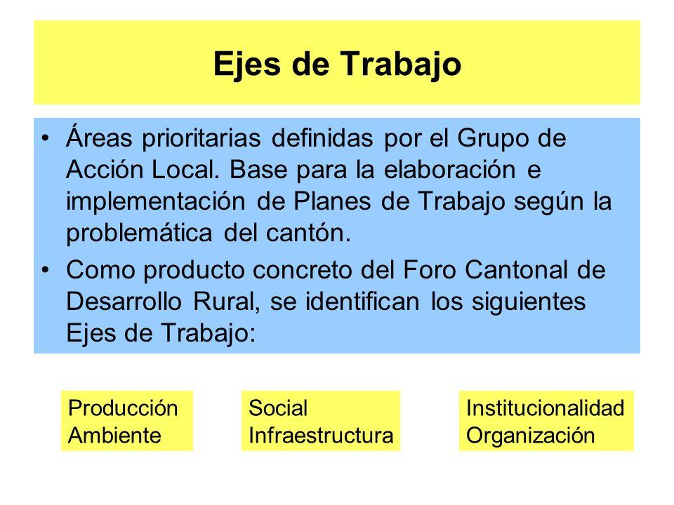Ejes de Trabajo Áreas prioritarias definidas por el Grupo de Acción Local.
