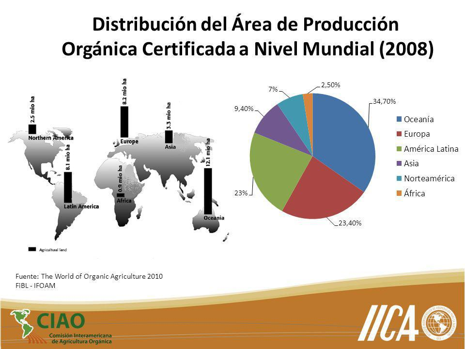 Países con Mayor Área Certificada (2008) Fuente: The World of Organic Agriculture 2010 FiBL - IFOAM