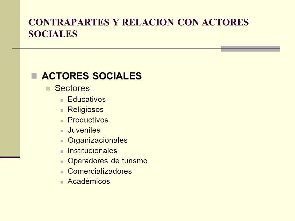 CONTRAPARTES Y RELACION CON ACTORES SOCIALES ACTORES SOCIALES Sectores Educativos Religiosos Productivos Juveniles Organizacionales Institucionales Op
