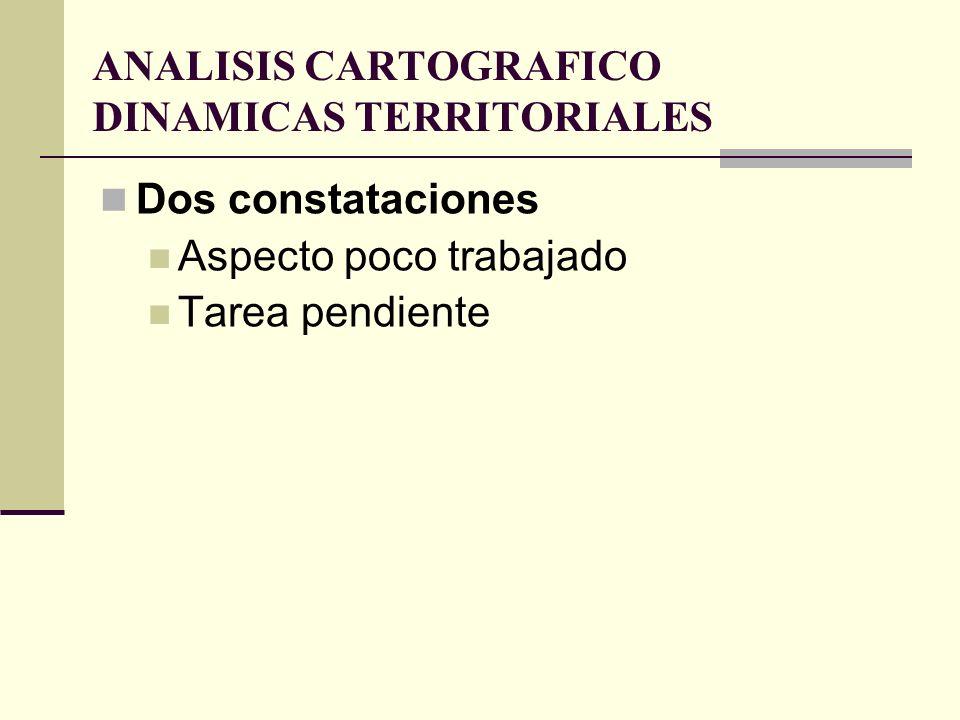 ANALISIS CARTOGRAFICO DINAMICAS TERRITORIALES Dos constataciones Aspecto poco trabajado Tarea pendiente