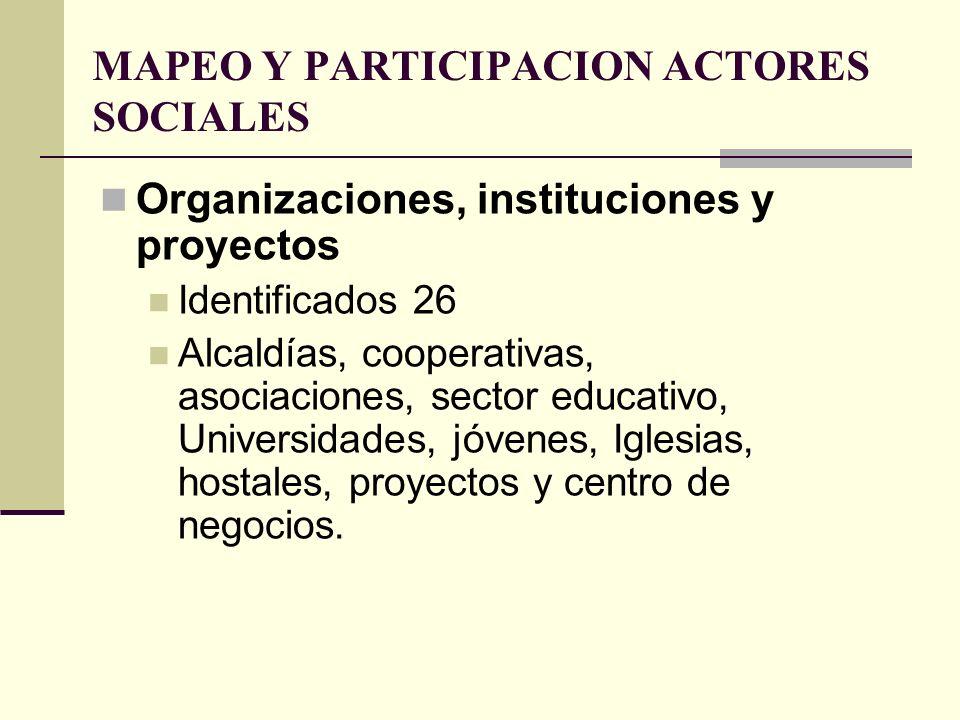 MAPEO Y PARTICIPACION ACTORES SOCIALES Organizaciones, instituciones y proyectos Identificados 26 Alcaldías, cooperativas, asociaciones, sector educat