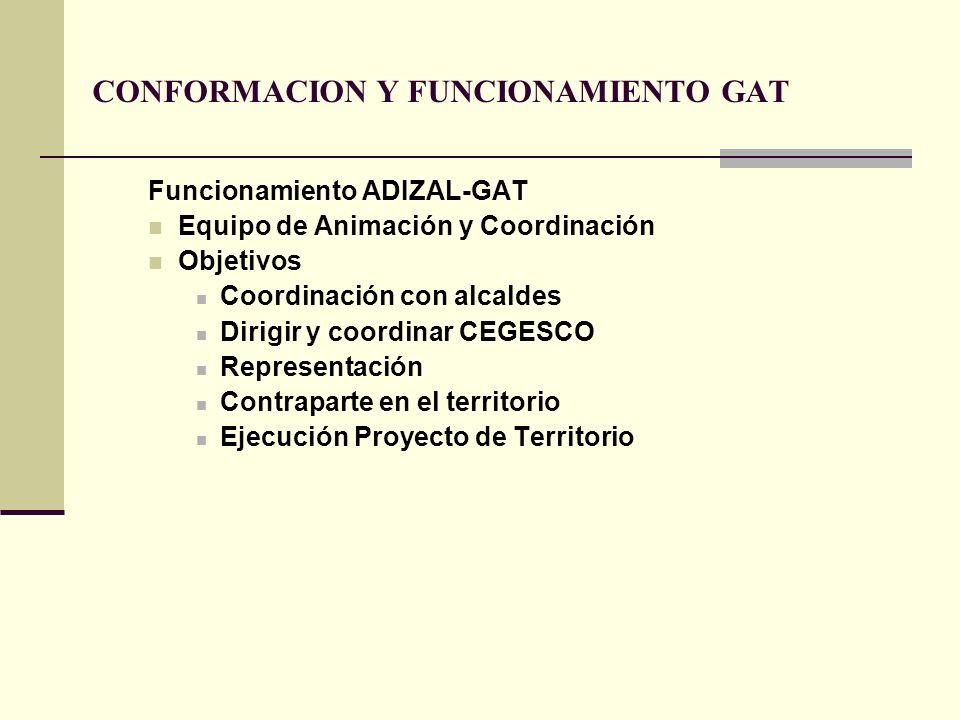 CONFORMACION Y FUNCIONAMIENTO GAT Funcionamiento ADIZAL-GAT Equipo de Animación y Coordinación Objetivos Coordinación con alcaldes Dirigir y coordinar