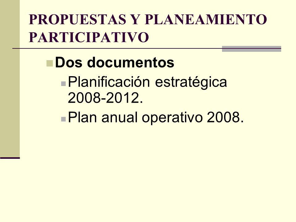 PROPUESTAS Y PLANEAMIENTO PARTICIPATIVO Dos documentos Planificación estratégica 2008-2012. Plan anual operativo 2008.