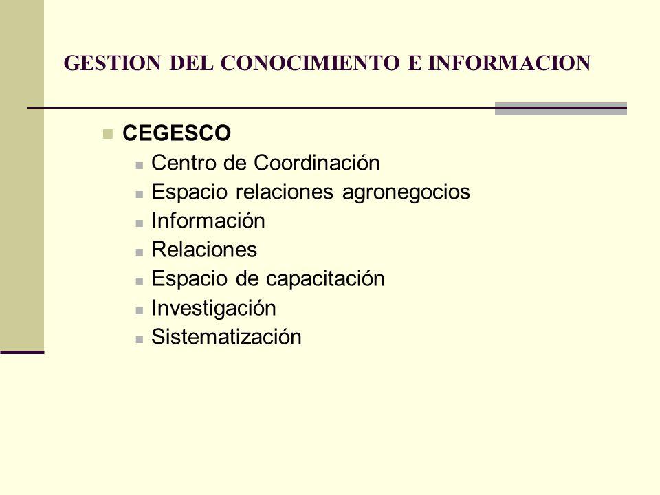 GESTION DEL CONOCIMIENTO E INFORMACION CEGESCO Centro de Coordinación Espacio relaciones agronegocios Información Relaciones Espacio de capacitación I