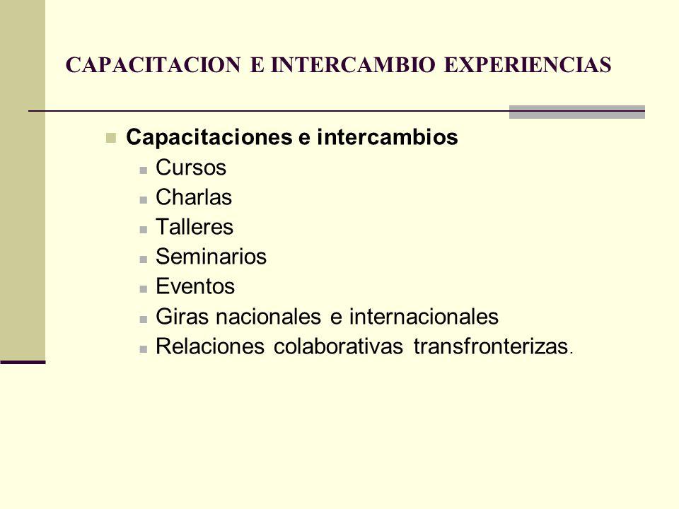 CAPACITACION E INTERCAMBIO EXPERIENCIAS Capacitaciones e intercambios Cursos Charlas Talleres Seminarios Eventos Giras nacionales e internacionales Re