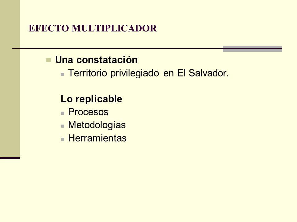 EFECTO MULTIPLICADOR Una constatación Territorio privilegiado en El Salvador. Lo replicable Procesos Metodologías Herramientas