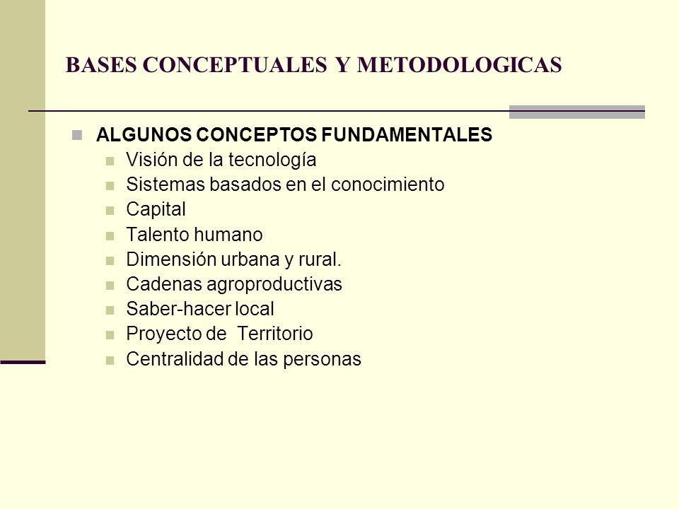 BASES CONCEPTUALES Y METODOLOGICAS ALGUNOS CONCEPTOS FUNDAMENTALES Visión de la tecnología Sistemas basados en el conocimiento Capital Talento humano
