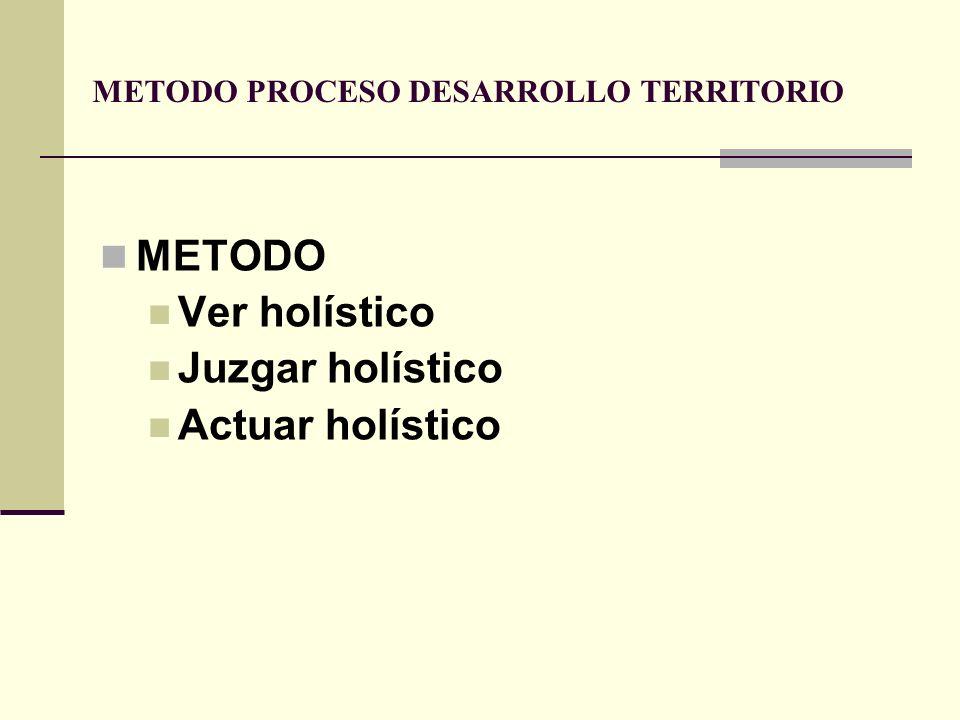 METODO PROCESO DESARROLLO TERRITORIO METODO Ver holístico Juzgar holístico Actuar holístico