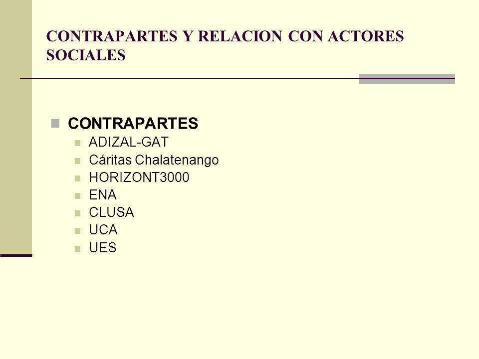 CONTRAPARTES Y RELACION CON ACTORES SOCIALES CONTRAPARTES ADIZAL-GAT Cáritas Chalatenango HORIZONT3000 ENA CLUSA UCA UES