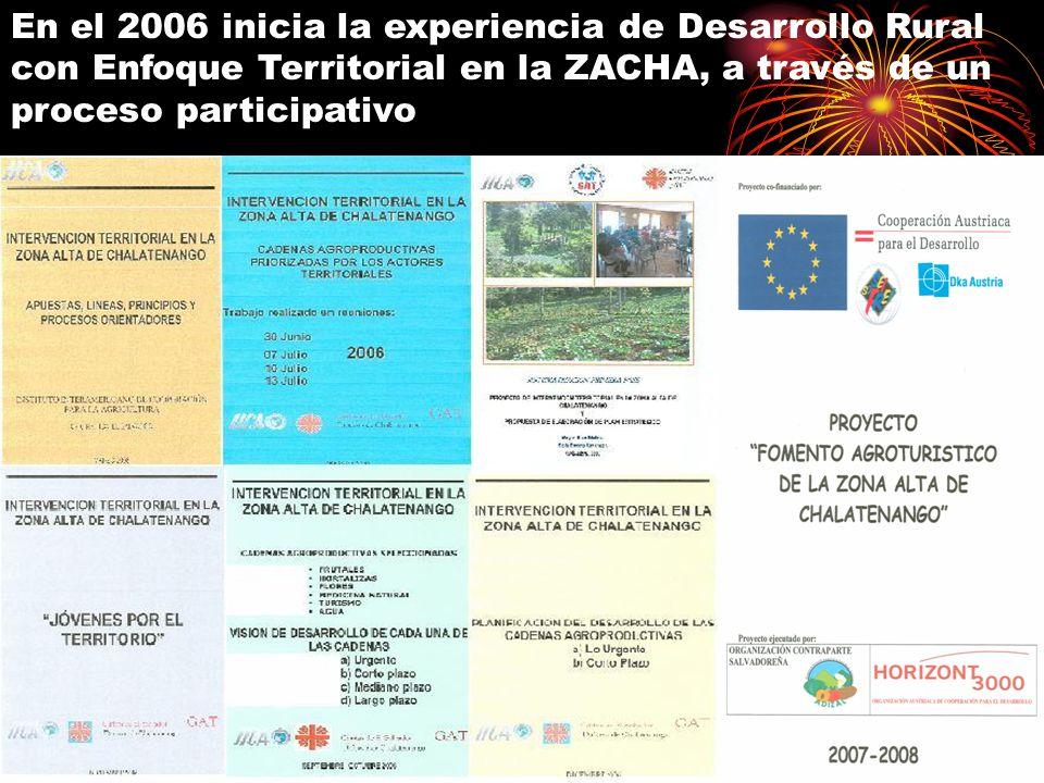 Búsqueda de experiencias exitosas Cadenas Agroproductivas Primer InterCAMBIO con Costa Rica (2006) Descubrimiento de Zarcero Nace vocación del territorio de la ZACHA hacia la Agricultura orgánica.