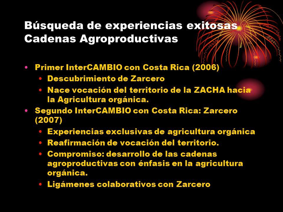 Búsqueda de experiencias exitosas Cadenas Agroproductivas Primer InterCAMBIO con Costa Rica (2006) Descubrimiento de Zarcero Nace vocación del territo