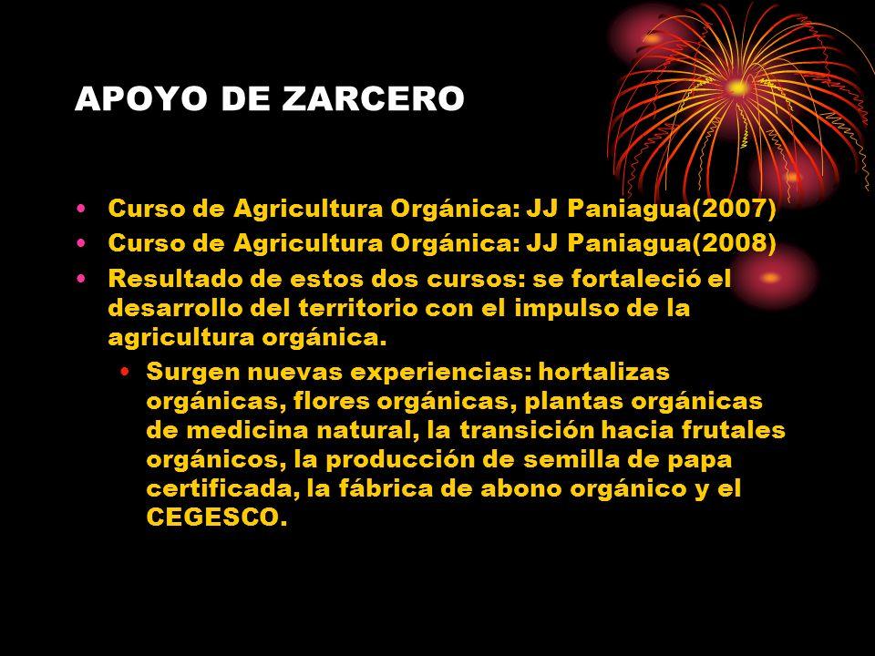 APOYO DE ZARCERO Curso de Agricultura Orgánica: JJ Paniagua(2007) Curso de Agricultura Orgánica: JJ Paniagua(2008) Resultado de estos dos cursos: se f