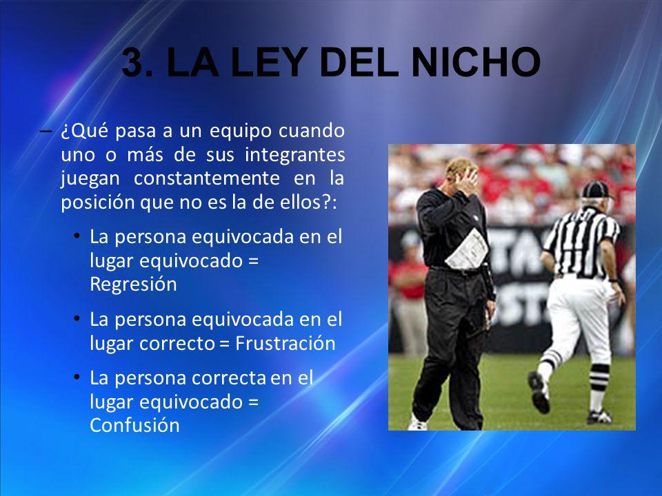 3. LA LEY DEL NICHO – ¿Qué pasa a un equipo cuando uno o más de sus integrantes juegan constantemente en la posición que no es la de ellos?: La person