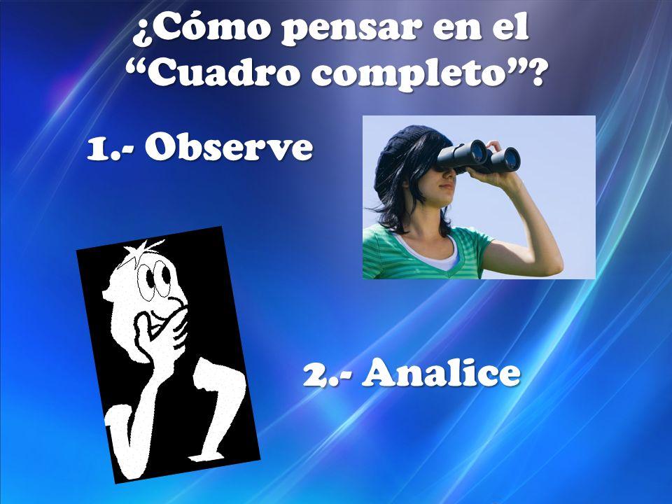 3.- Organice 4.- Convoque