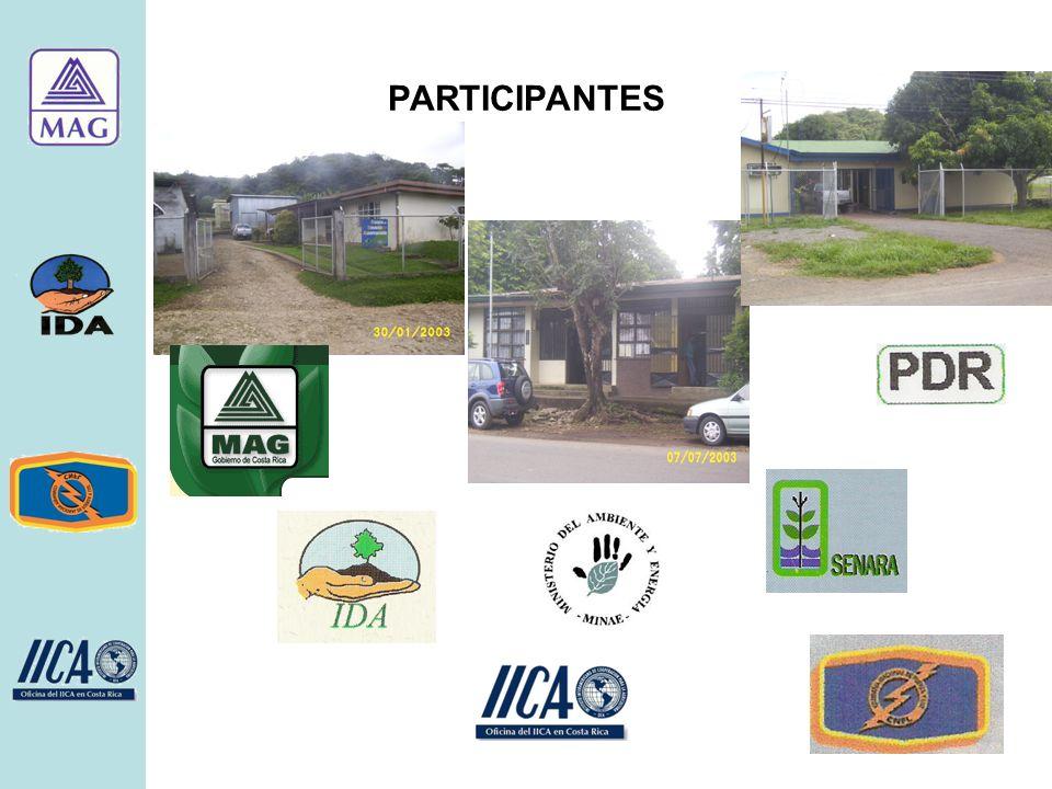 PROYECTO DE DESARROLLO TERRITORIAL SOSTENIBLE ARANJUEZ SARDINAL OBJETIVO Fortalecer las capacidades de la sociedad civil en el territorio seleccionado, a través de la creación de mecanismos organizacionales, el fomento de la acción colectiva y el apropiamiento comunal, impulsando intervenciones prioritarias que contribuyan a generar transformaciones en los ámbitos de la economía, ambiente, sociedad y la institucionalidad del territorio, con la finalidad de mejorar las condiciones de vida de sus habitantes.