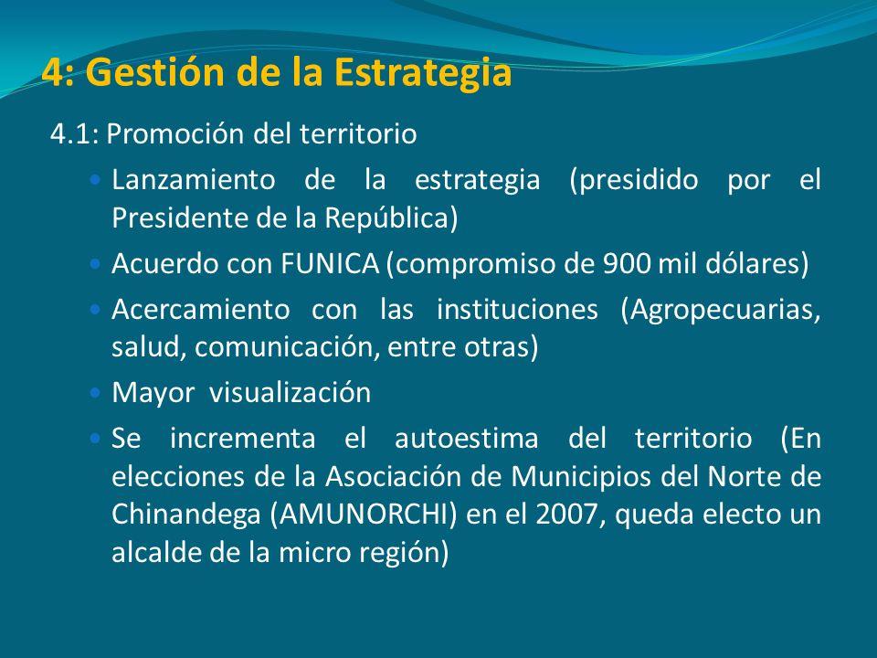 4: Gestión de la Estrategia 4.1: Promoción del territorio Lanzamiento de la estrategia (presidido por el Presidente de la República) Acuerdo con FUNIC