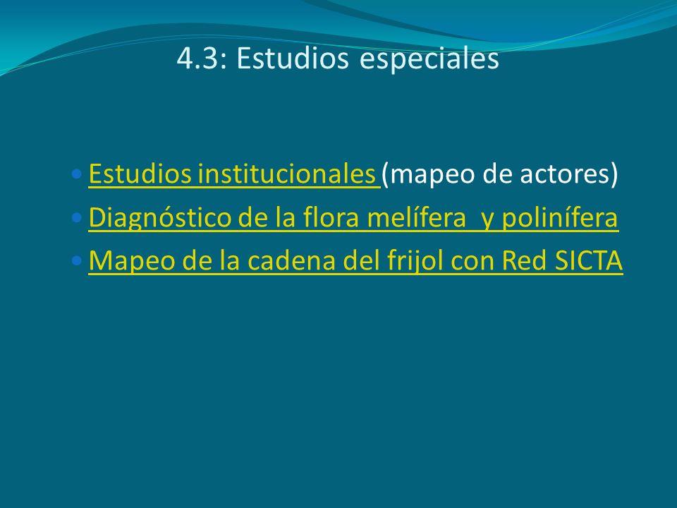 4.3: Estudios especiales Estudios institucionales (mapeo de actores) Estudios institucionales Diagnóstico de la flora melífera y polinífera Mapeo de l