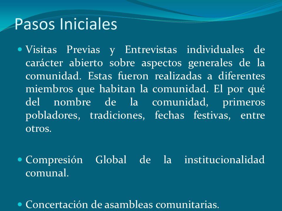 Pasos Iniciales Visitas Previas y Entrevistas individuales de carácter abierto sobre aspectos generales de la comunidad. Estas fueron realizadas a dif