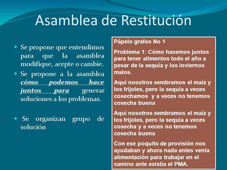 Asamblea de Restitución Se propone que entendimos para que la asamblea modifique, acepte o cambie. Se propone a la asamblea cómo podemos hace juntos p