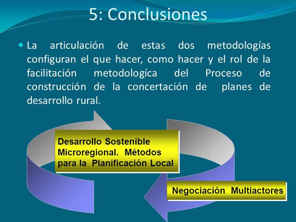 5: Conclusiones La articulación de estas dos metodologías configuran el que hacer, como hacer y el rol de la facilitación metodologíca del Proceso de