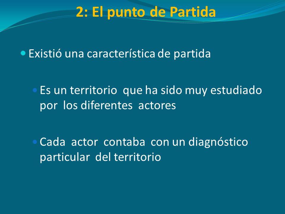 2: El punto de Partida Existió una característica de partida Es un territorio que ha sido muy estudiado por los diferentes actores Cada actor contaba