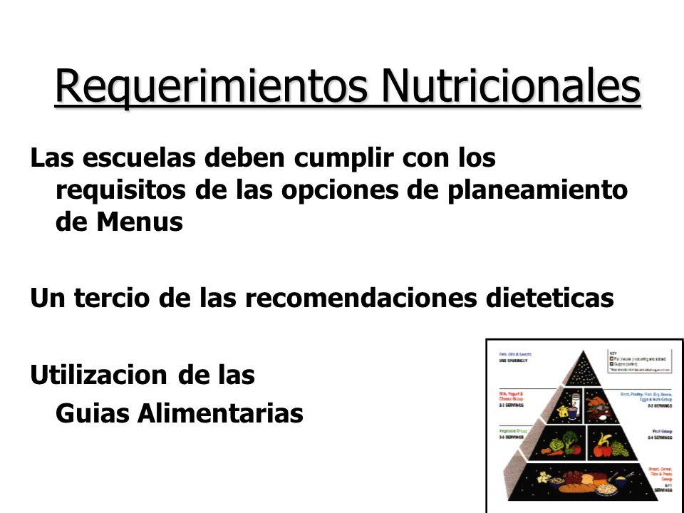 Requerimientos Nutricionales Las escuelas deben cumplir con los requisitos de las opciones de planeamiento de Menus Un tercio de las recomendaciones dieteticas Utilizacion de las Guias Alimentarias