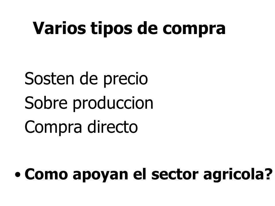 Varios tipos de compra Sosten de precio Sobre produccion Compra directo Como apoyan el sector agricola