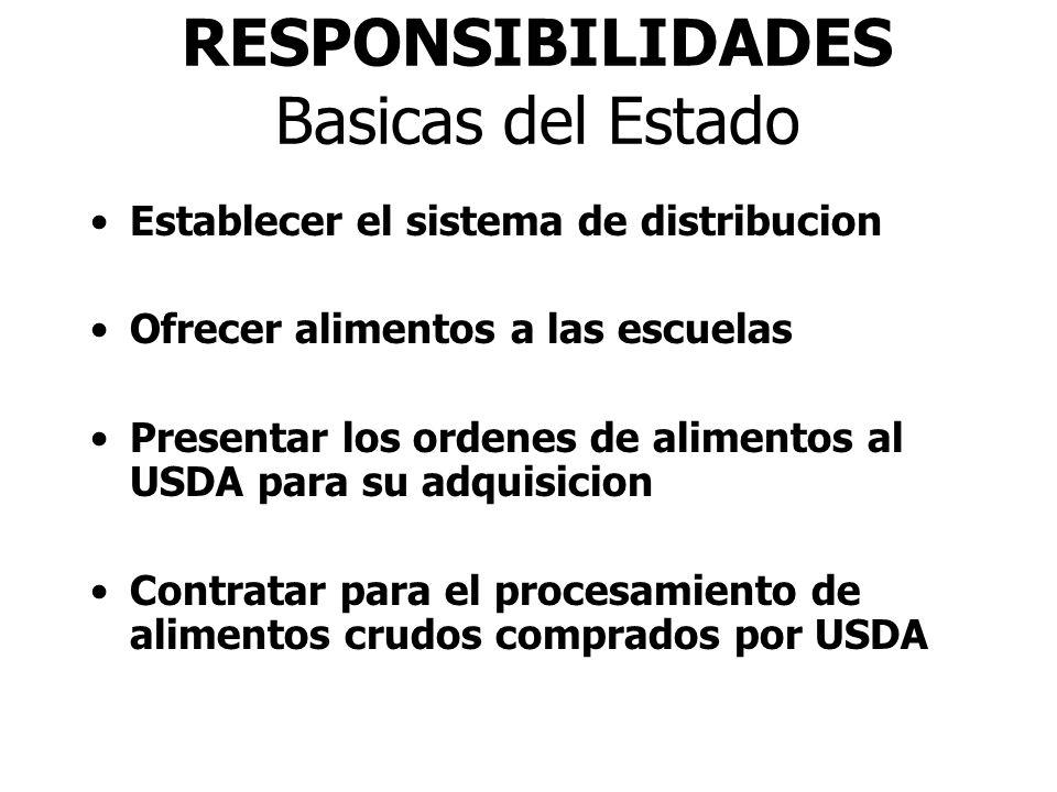 RESPONSIBILIDADES Basicas del Estado Establecer el sistema de distribucion Ofrecer alimentos a las escuelas Presentar los ordenes de alimentos al USDA para su adquisicion Contratar para el procesamiento de alimentos crudos comprados por USDA