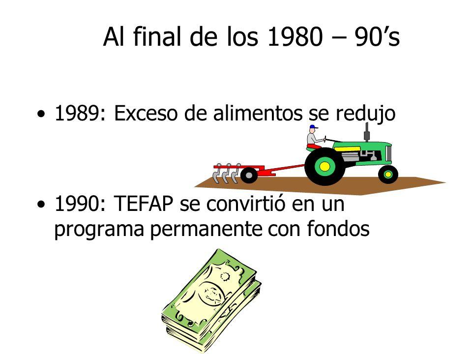 Al final de los 1980 – 90s 1989: Exceso de alimentos se redujo 1990: TEFAP se convirtió en un programa permanente con fondos