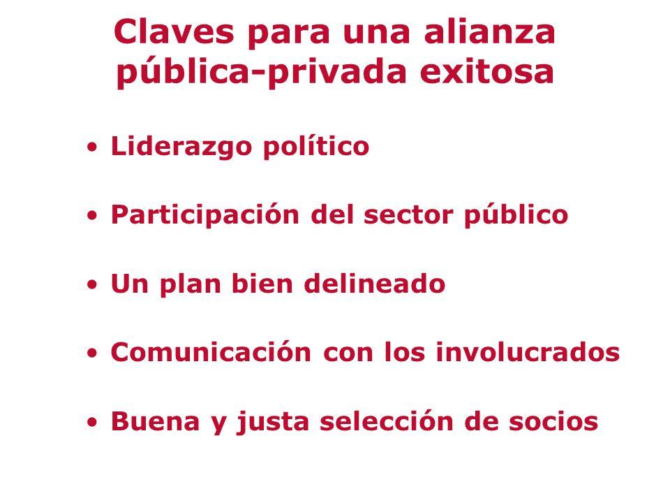 Claves para una alianza pública-privada exitosa Liderazgo político Participación del sector público Un plan bien delineado Comunicación con los involucrados Buena y justa selección de socios