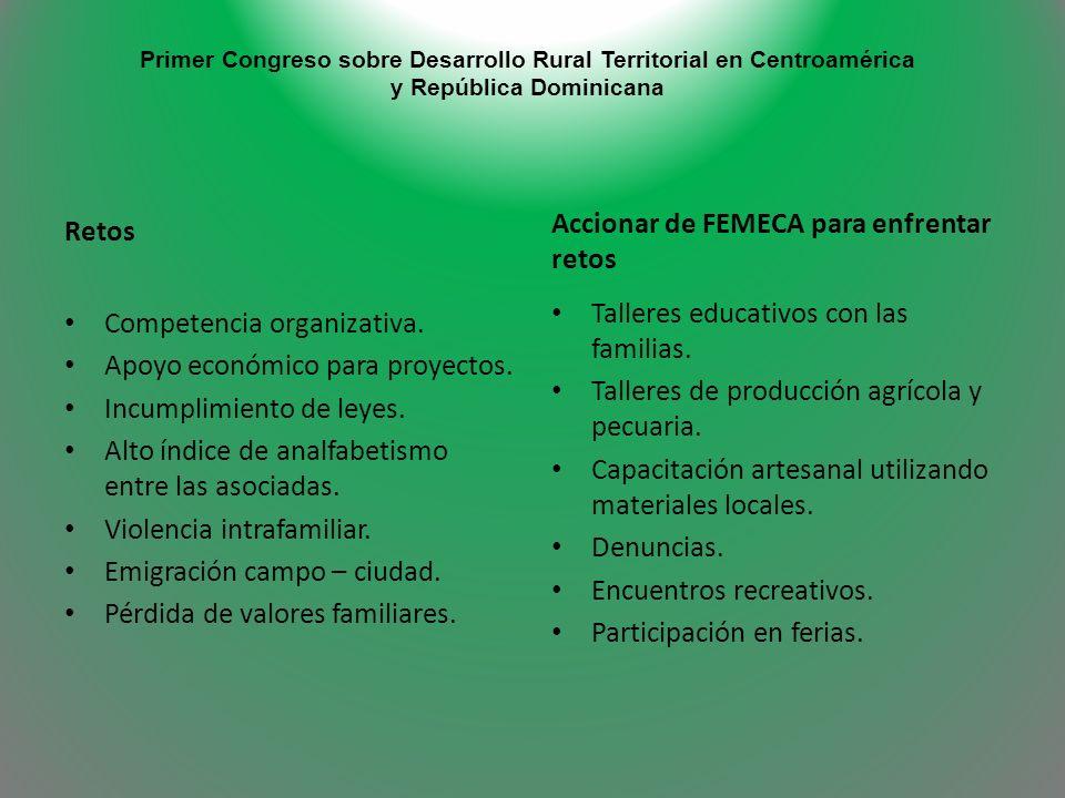 Primer Congreso sobre Desarrollo Rural Territorial en Centroamérica y República Dominicana Accionar de FEMECA para enfrentar retos Competencia organiz