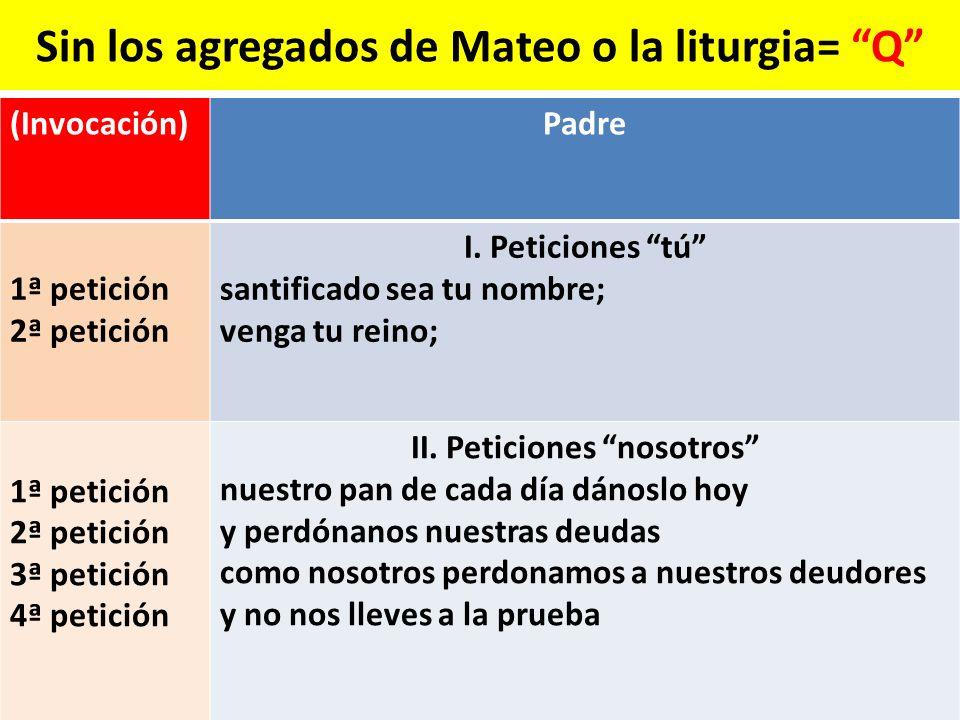 Sin los agregados de Mateo o la liturgia= Q (Invocación)Padre 1ª petición 2ª petición I. Peticiones tú santificado sea tu nombre; venga tu reino; 1ª p
