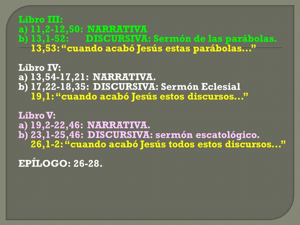 Libro III: a) 11,2-12,50: NARRATIVA b) 13,1-52: DISCURSIVA: Sermón de las parábolas. 13,53: cuando acabó Jesús estas parábolas... Libro IV: a) 13,54-1
