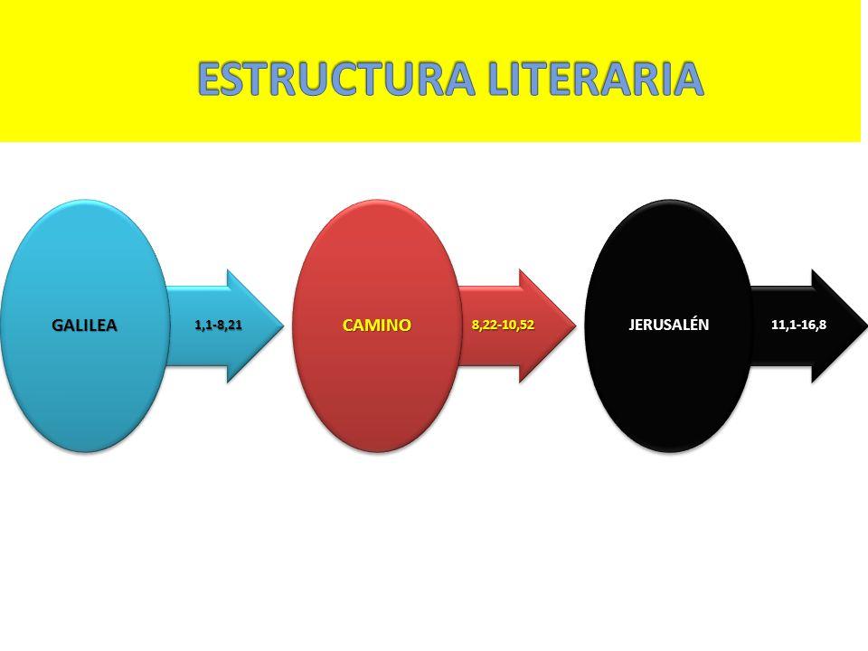 Contexto Histórico ¿CUÁNDO ESCRIBE.