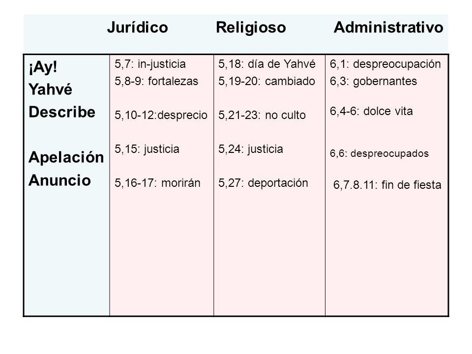 Jurídico Religioso Administrativo ¡Ay.